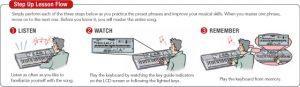 Đàn organ casio có 61 phím chất lượng tốt nhất