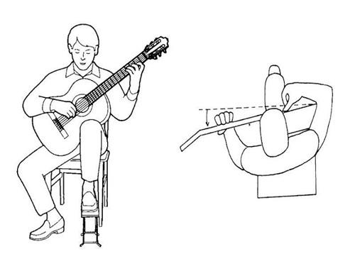 Tư thế ngồi chơi đàn guitar chuẩn trên ghế