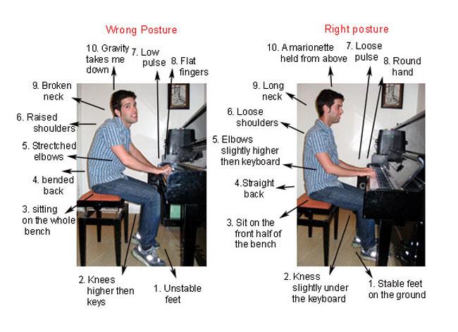 hướng dẫn tư thế ngồi chơi đàn piano chuẩn